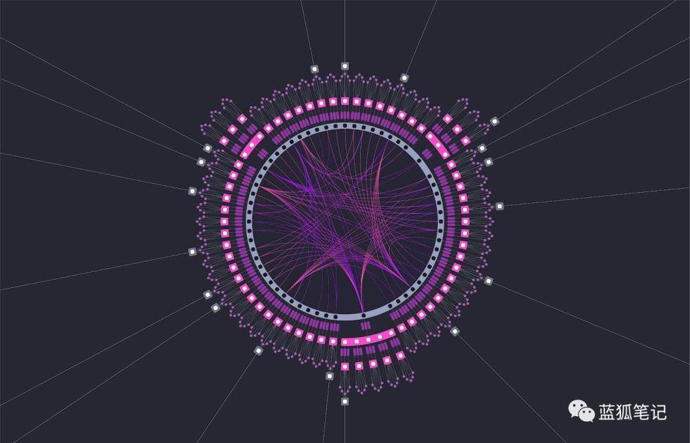 Polkadot(波卡):新互联网基石?