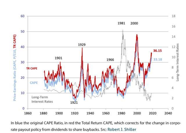 报告:比特币处于低估值区,巨鲸正在囤积筹码
