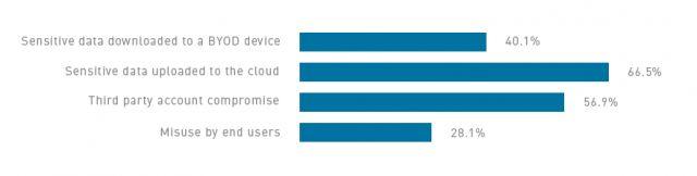 去中心化云存储行业报告:去中心化云存储有望占据一定的利基市场