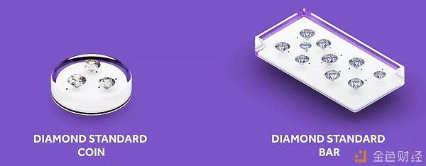 """金条地位不保? """"钻石条""""欲借区块链上位 第一个钻石背书的加密资产出现"""