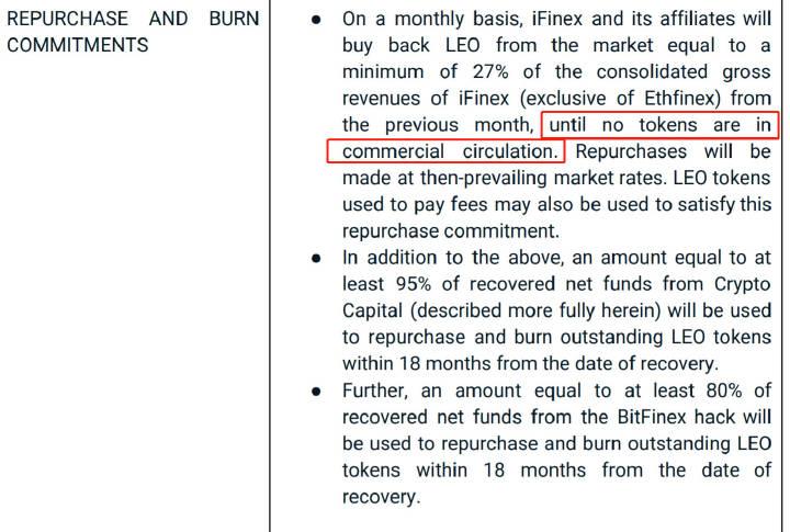 投资LEO必读,深度解读BFX的IEO白皮书