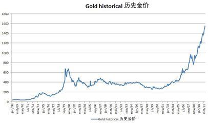 万字长文:比特币为什么会继续上涨?非主权货币的崛起