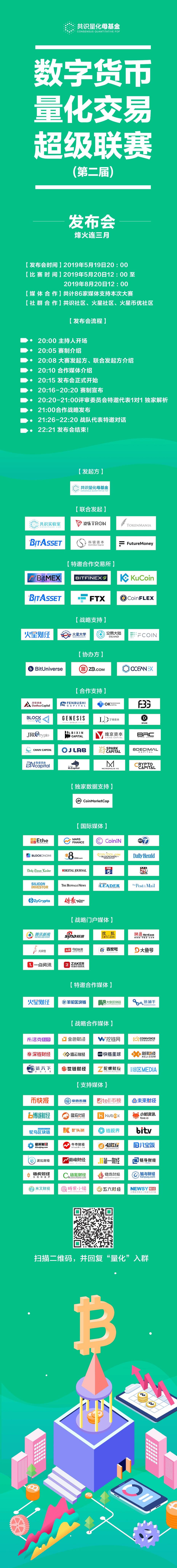 烽火连三月,共识量化母基金-量化交易超级联赛(第二届)线上发布会,5月19日正式举行