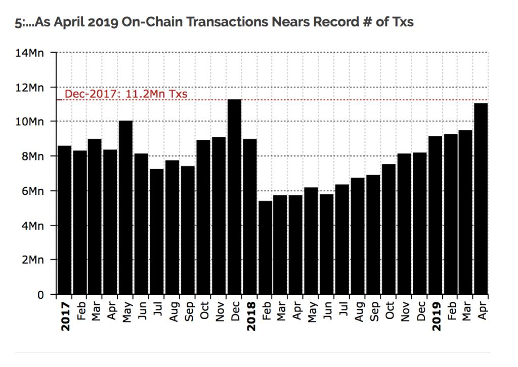 半年涨超120%,比特币连涨11天的12个原因