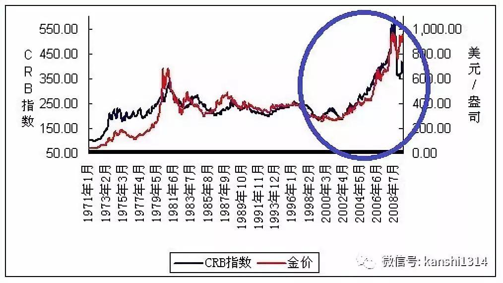 肖磊:这次推动比特币价格暴涨的,是那帮富人