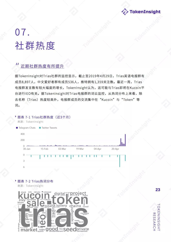 TokenInsight:Trias项目评级BB ,展望稳定