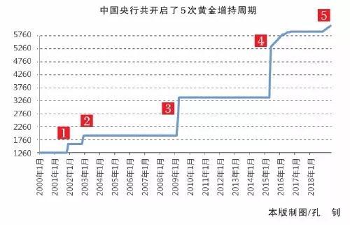 中美贸易进入持久战,未来十年你还能投资什么?