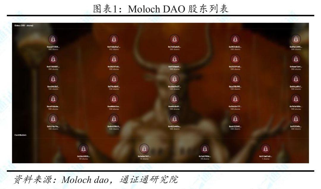 """区块链周报:Moloch DAO助力ETH打造""""理想国"""""""