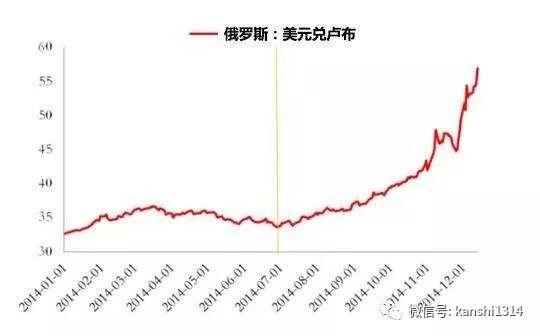 保卫人民币,中国需要用好三个秘密武器