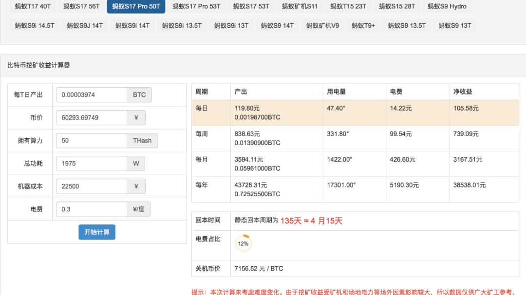 追涨再现,华强北400台S17矿机瞬间售罄