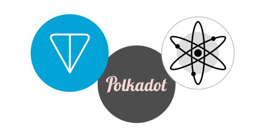 千万不要小看这些区块链技术:Telegram开放网络(TON)、Polkadot、Cosmos网络