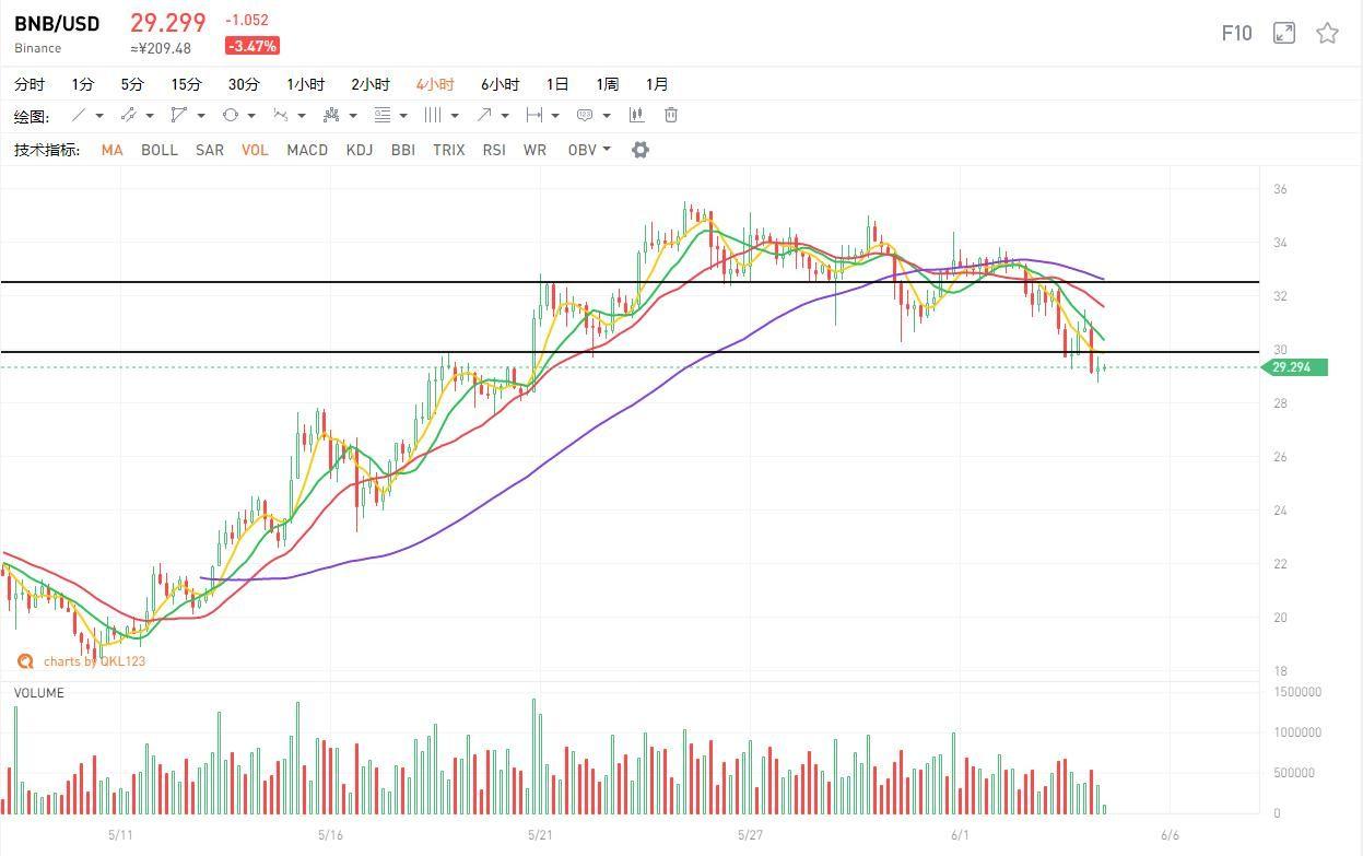 全球再度开启降息潮,资本市场迎来利好,但BTC为何下跌?