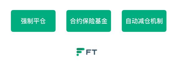 FMex合约交易所首次亮相,张健14次问答全面解读