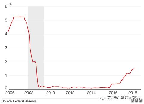 朱嘉明 | 通货膨胀:是走向死亡?还是正在休眠?