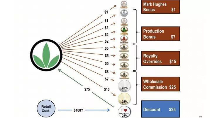 庞氏研究:模式币原理剖析及防范指南——降低不必要的资产风险