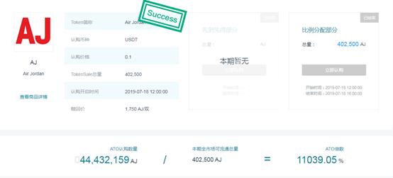 55.com潮牌通证AJ第二轮110倍超额认购,认购总额超440万