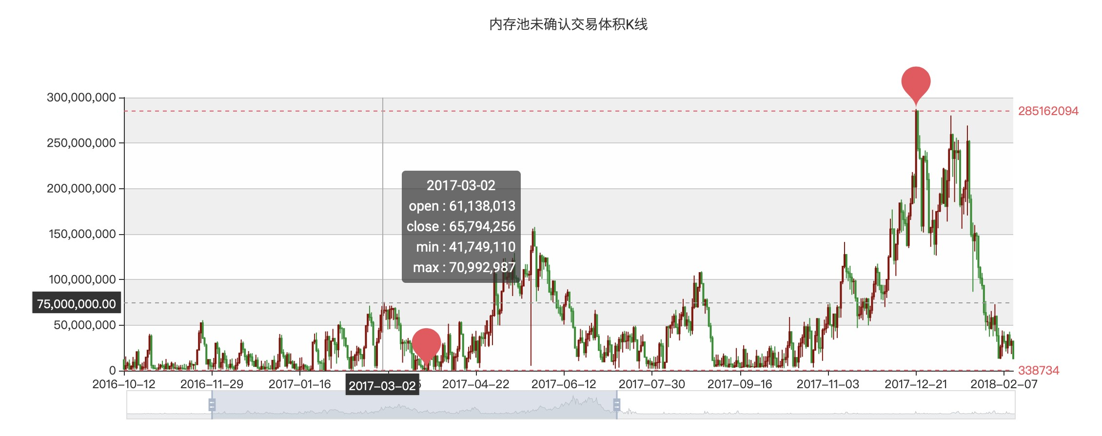 刘昌用:比特币扩容之争始末
