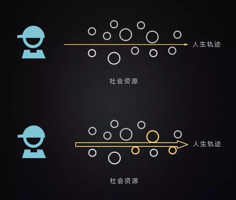 孙副社长:震惊!惨遭批斗的孙宇晨,竟是普通阶层的最佳发展模板?
