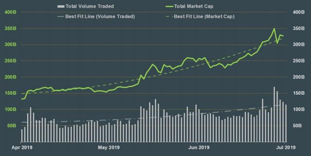 CoinGecko最新报告:比特币搜索总量超过股票