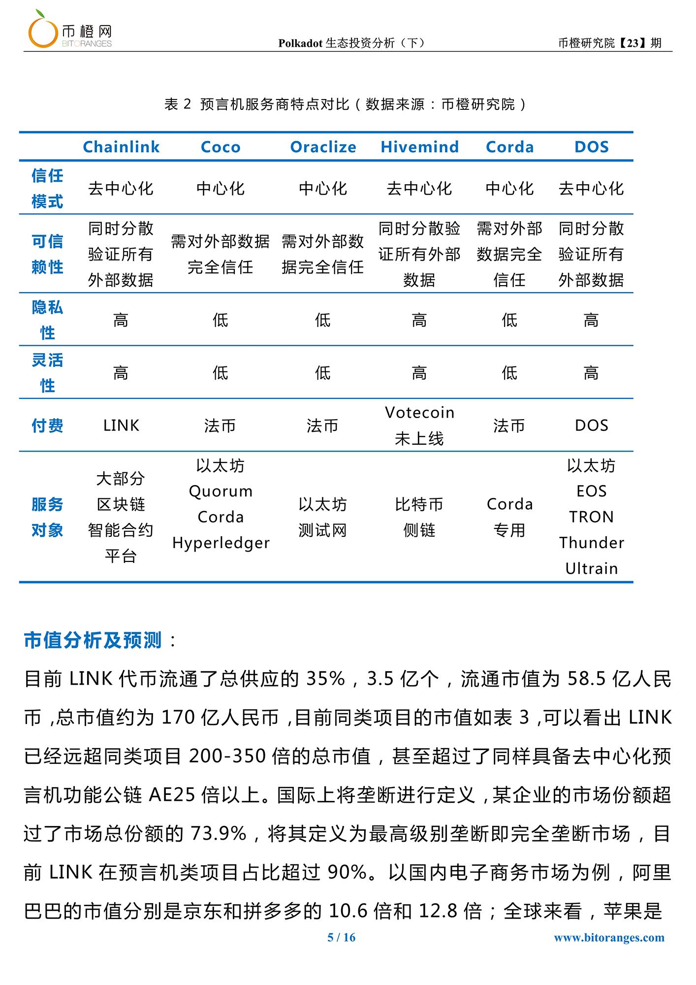币橙研报:如何把握Polkadot生态投资机会(下)