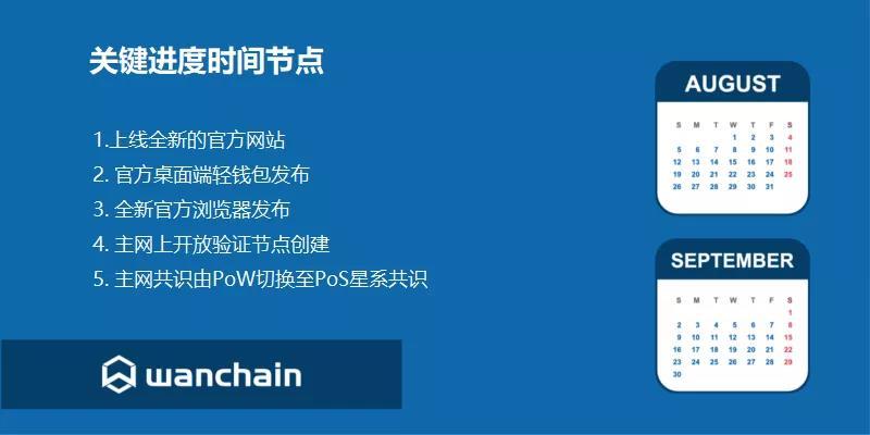 Wanchain | 8月20日开放共识节点质押,9月3日主网上线星系共识