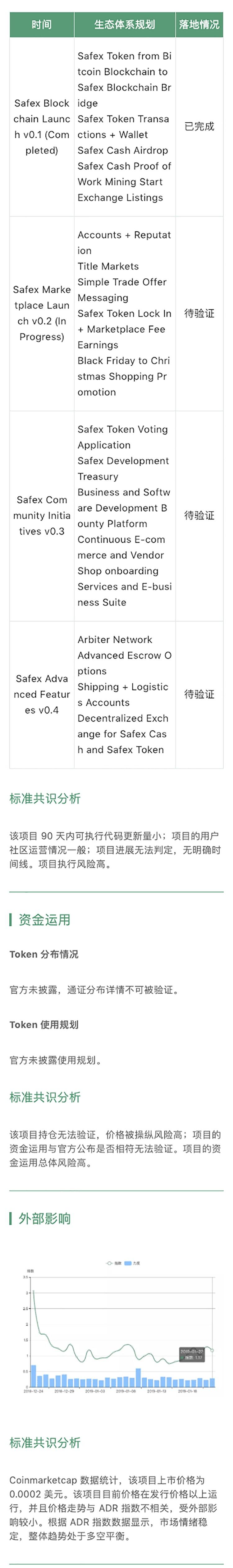 标准共识:Digitex交易平台仍未上线