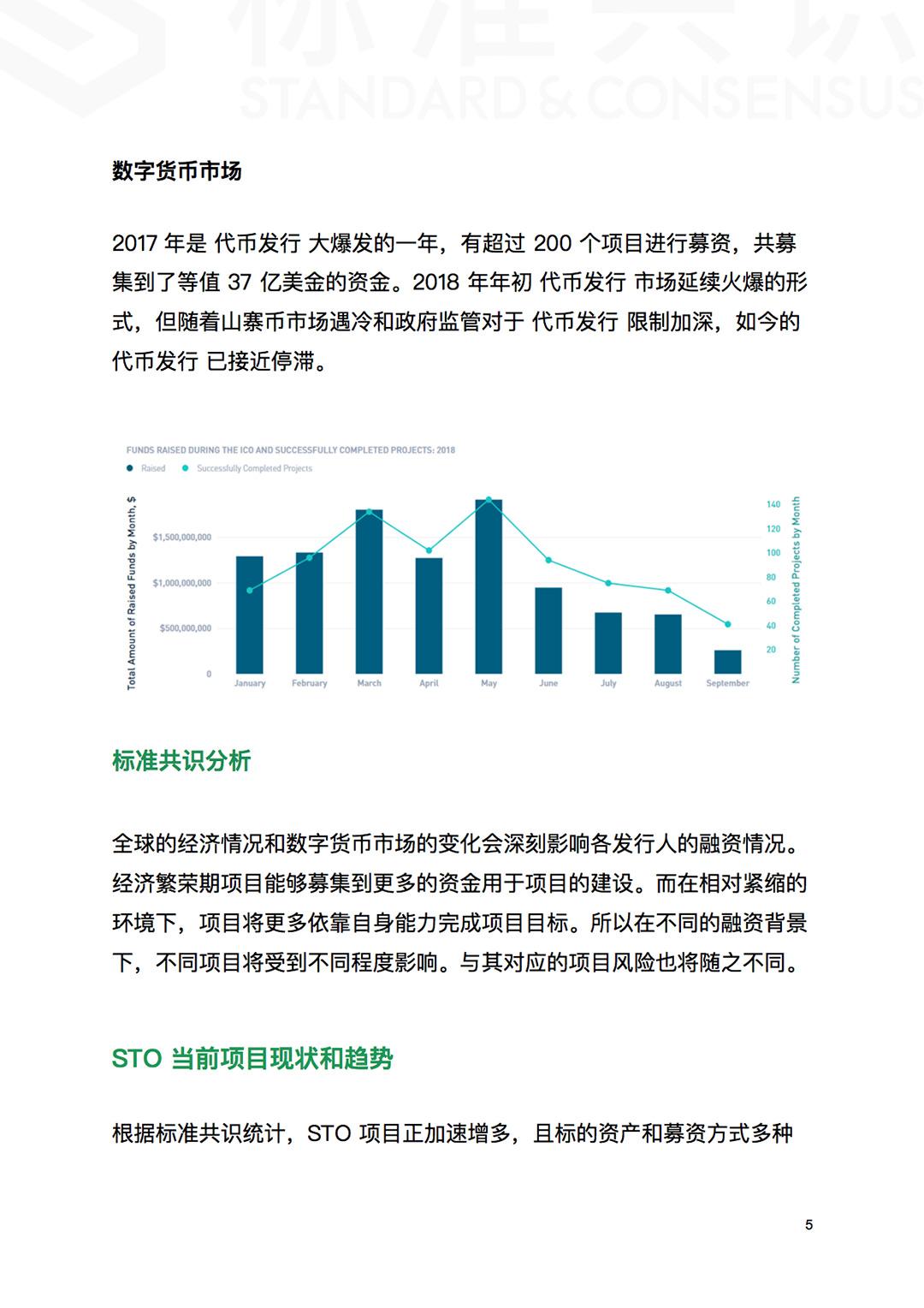 鸟瞰 STO全景——STO 行业分析报告 | 标准共识