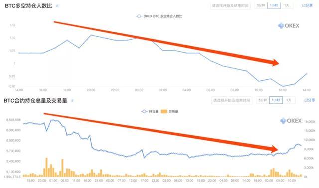 区块掘金者:山寨币的衰落早已注定,2020年将是价值投资的时代