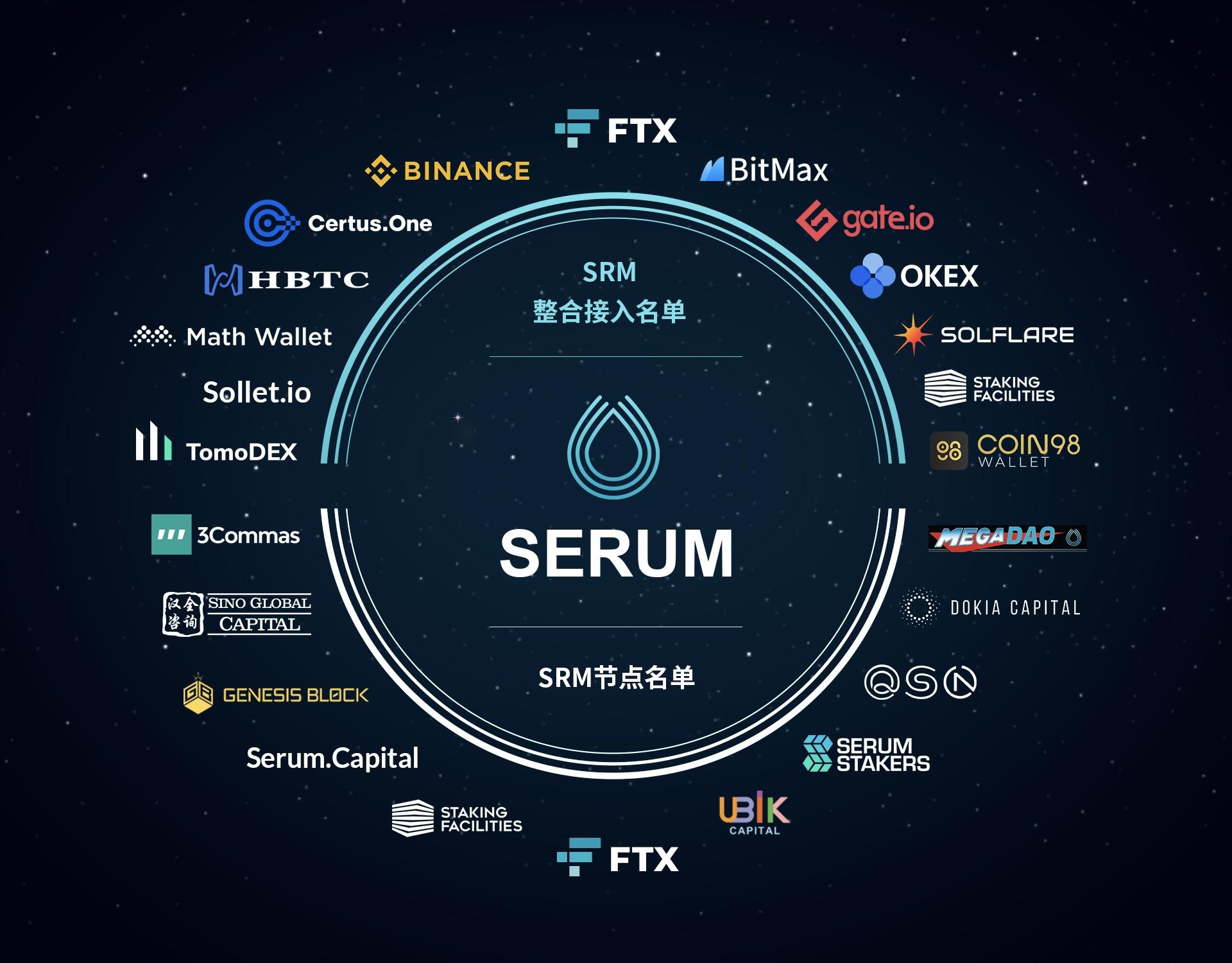 五大理由揭秘:为何说Serum DEX会是你的去中心化交易所首选