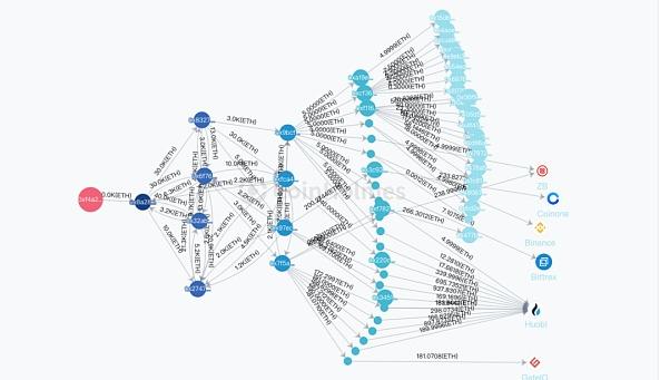 Plus Token案件落幕:加密世界资金盘整治潮才刚刚开始?