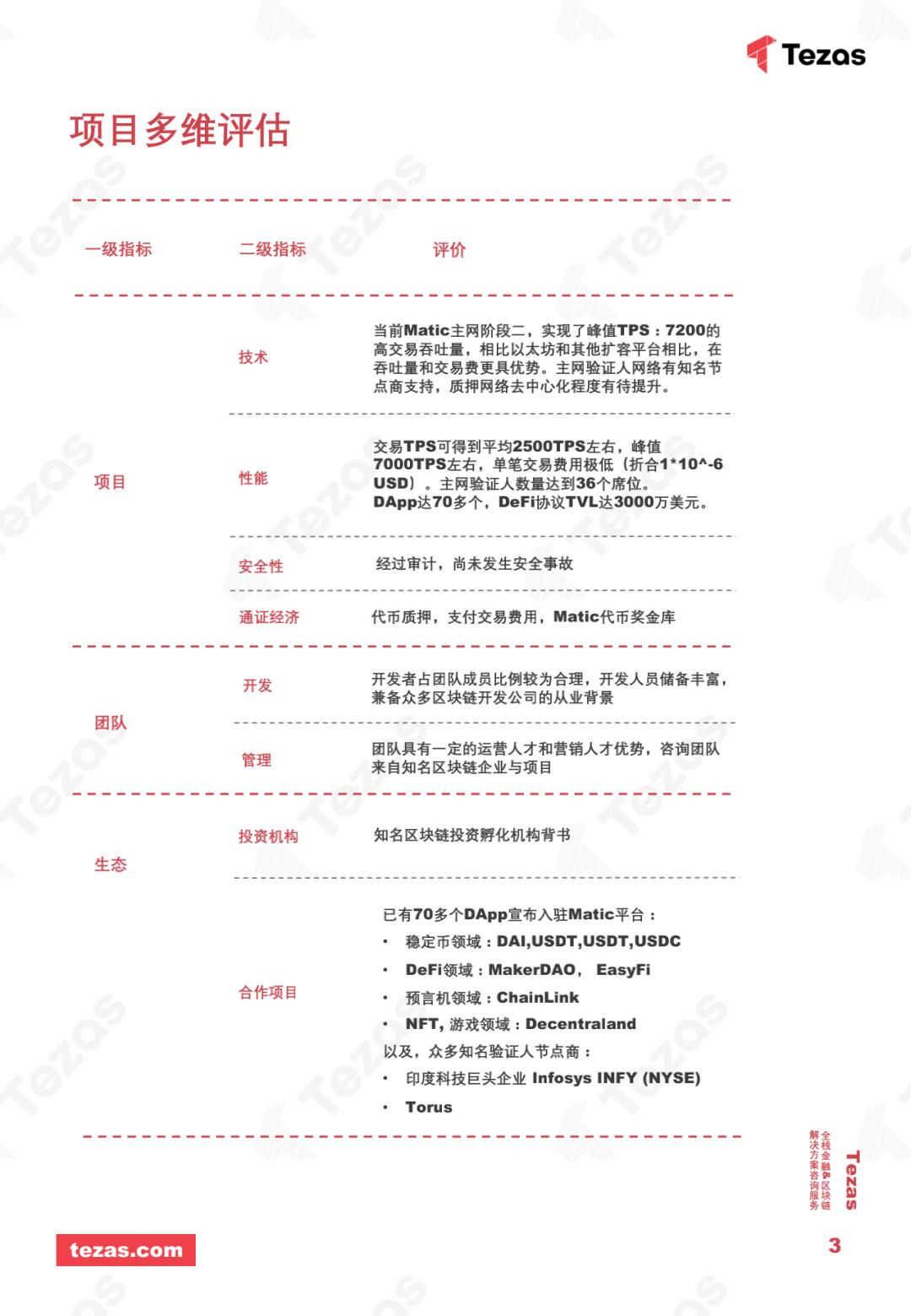 研读 | Matic.Network 投研报告(全文)
