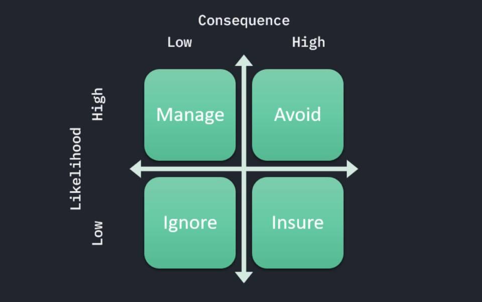 Nexus Mutual创始人:多维度比较主流 DeFi 保险方案