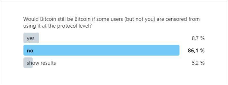 屡破新高的比特币核心价值是什么?推特的网友们如是说
