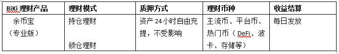 "BiKi理财全面升级,推出全新理财产品""余币宝"""