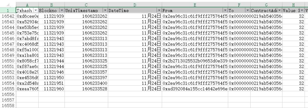 以太坊 2.0 验证人数仅仅达到预期的1/8,12月初要不要启动第0阶段?