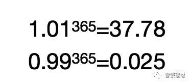 被遗忘的DeFi龙头AMPL,每天通胀1~2%,在慢慢变富