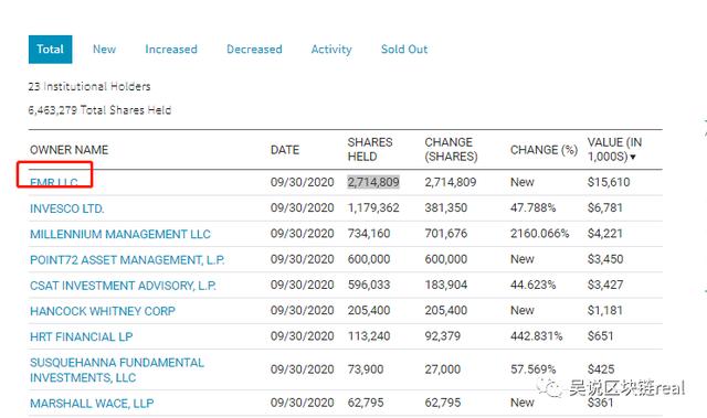 嘉楠Q3财报:预售金额近3亿,或进入数字货币行业,股价两月涨200%
