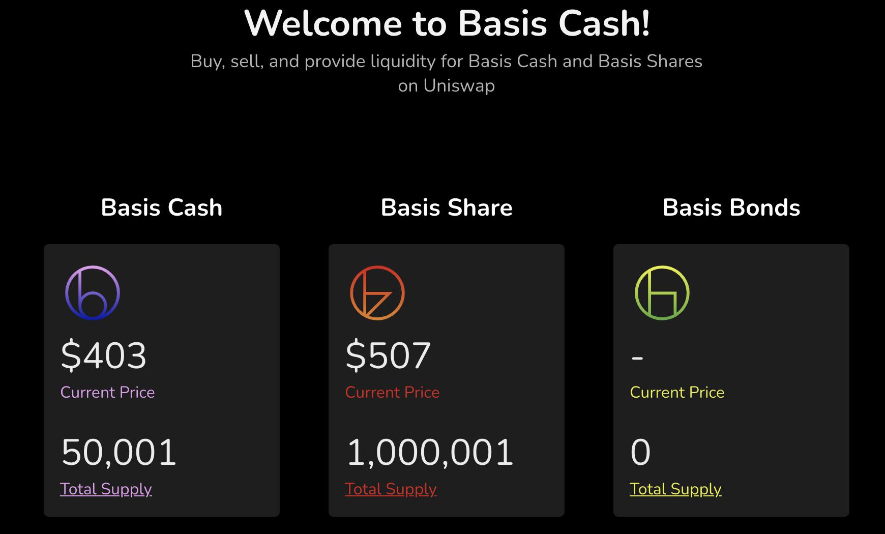 算法稳定币BAC上线,不到24小时锁仓1.5亿美元,挖矿日化3~6%,一匹黑马