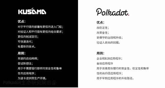 为什么说Kusama对波卡很重要?