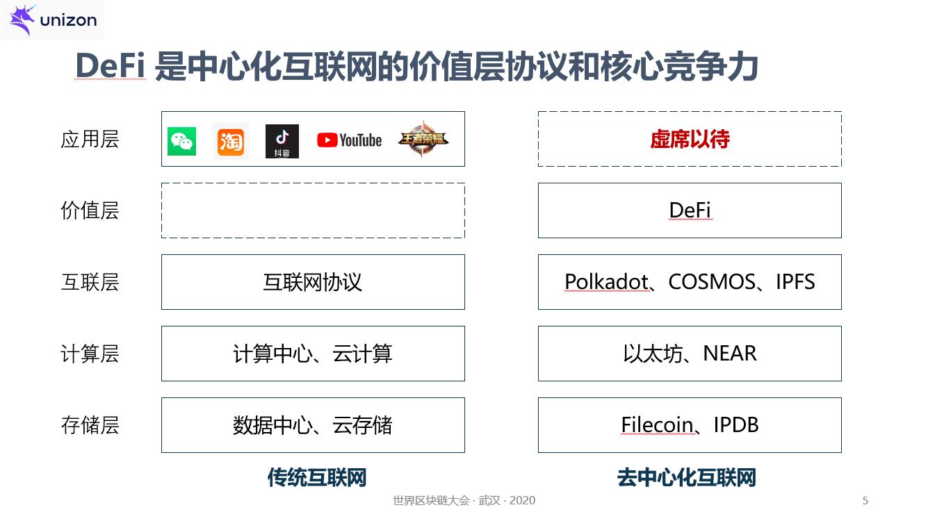 孟岩:产业区块链和DeFi并不矛盾,而是互补关系